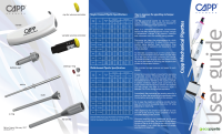 Manual Pipettes User Guide
